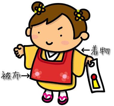 shichigosanomairihukusou1