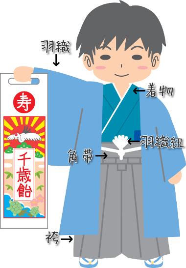 shichigosanomairihukusou2